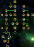 Occulus Utility Tree