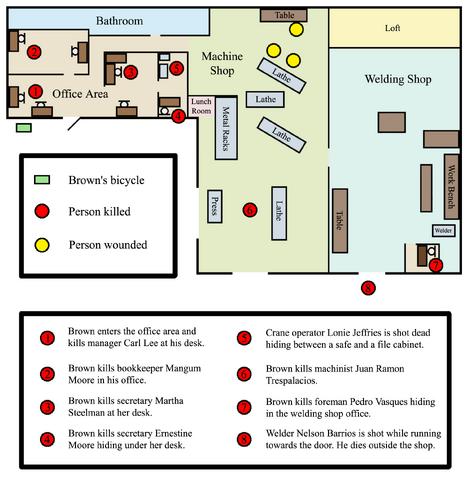 File:Map Bob Moore's Welding Shop 1982.png