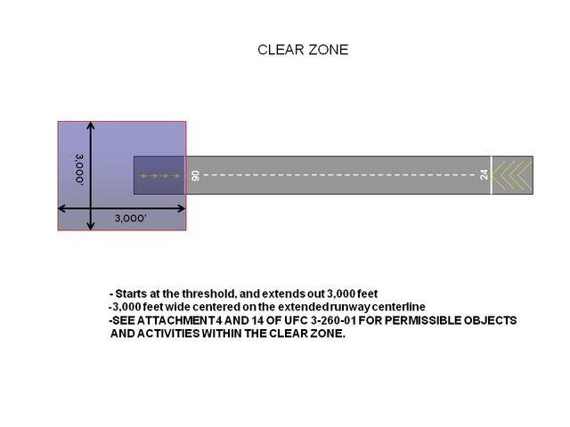 File:Clear Zone.jpg