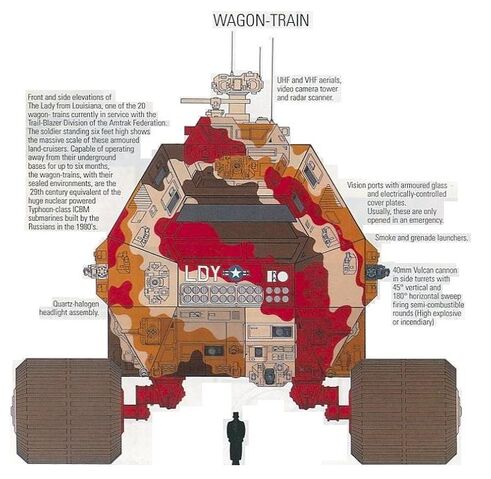 File:Wagon-train front elevation.JPG