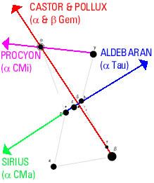 Файл:Orion-guide.jpg