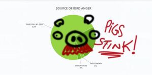 Source of Ping anger 2