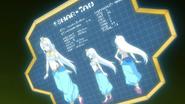 Shar Tan Measurements (Etotama Episode 7)