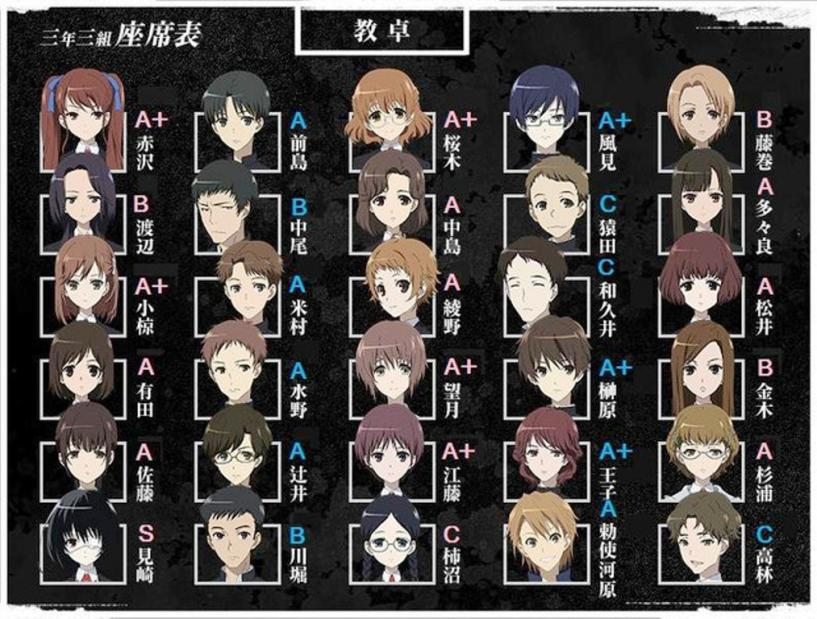 K Anime Characters Wikipedia : Characters ranking another wiki fandom powered by wikia