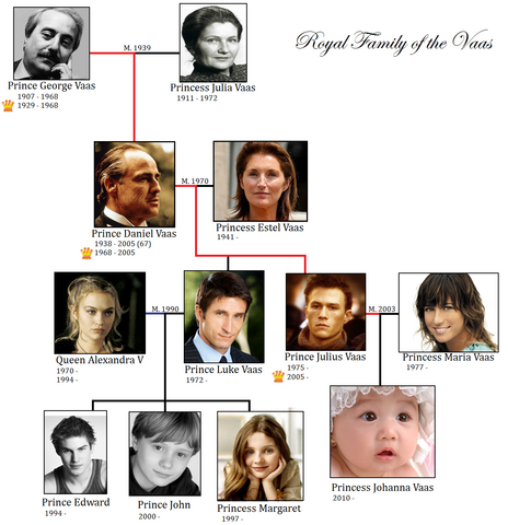 File:Famille royale.png