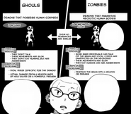 Zombie-Ghoul differences