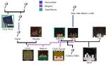 Aphmau's Family Tree