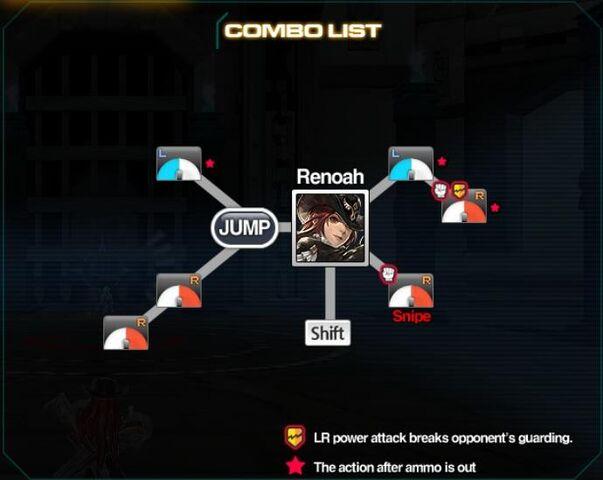 File:Renoah Combo List.jpg