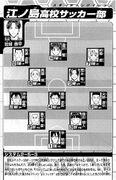 Enoshima eleven vol28
