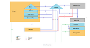 Alconbria hierarchy 1
