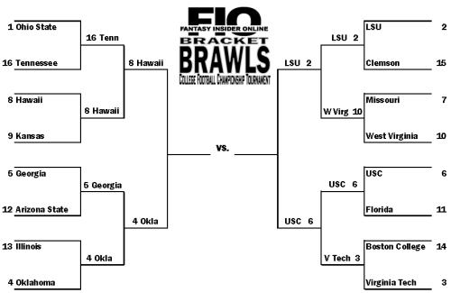 File:Round 2 Bracket Brawls.jpg