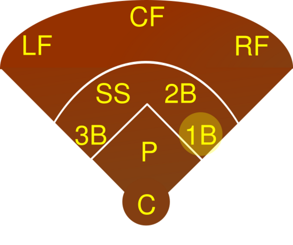 File:612px-Baseball 1B svg.png