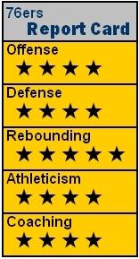 File:NBA09 PHI RC.jpg