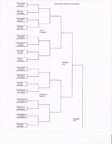 File:Upper bracket.jpg