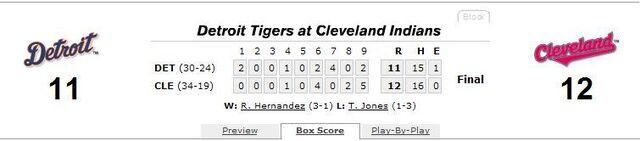 File:Tigers boxscpre.JPG