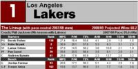 2008-09 NBA Scouting Reports: Pacific