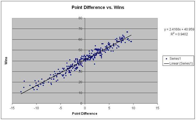 File:NBA graph.JPG