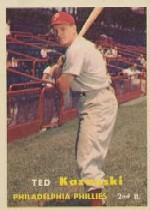 File:Player profile Ted Kazanski.jpg