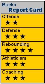File:NBA09 MIL RC.jpg