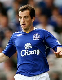 File:Player profile Leighton Baines.jpg