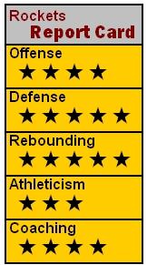 File:NBA09 HOU RC.jpg