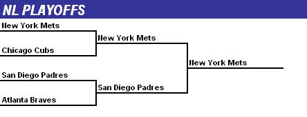 File:2008NLPreview Playoffs.jpg