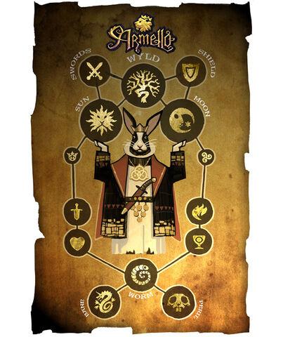 File:Armello dicesymbols.jpg