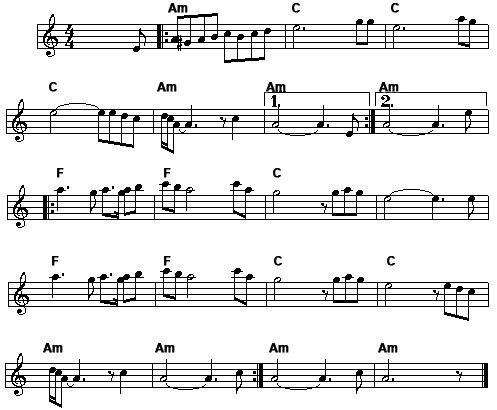 File:Sheet Music.jpg