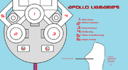 Apollolibraries
