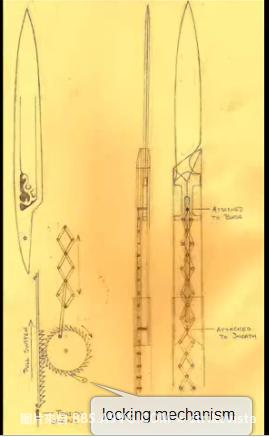 File:Hidden Blade Mechanism.png