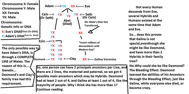 File:Explanation About Genetics And Theory2.png