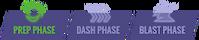 Phase-Prep