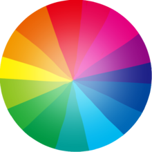 Simplified Color Wheel