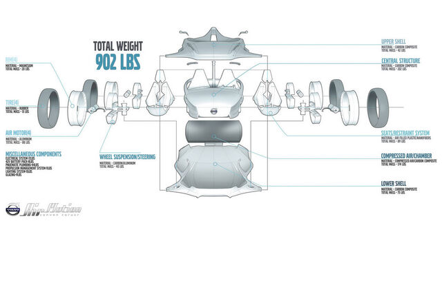 File:Volvo AirMotion003.jpg