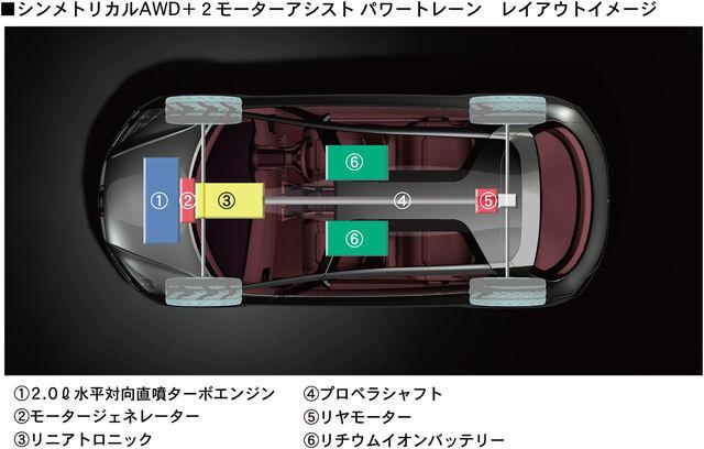File:Subaru-hybrid-tourer-large 0007.jpg