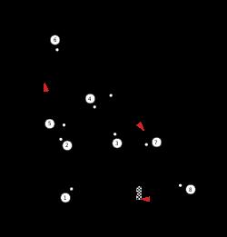Circuit Aintree