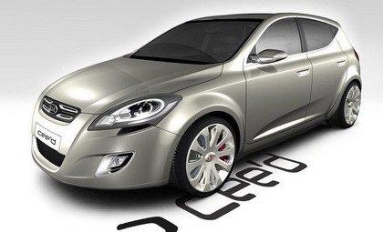 File:Kia Ceed Concept.jpg