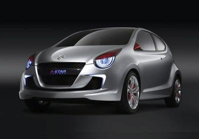 File:Suzuki A-Star Concept 1.jpg