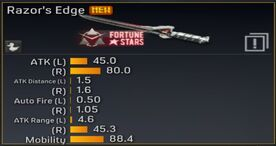 Razor's Edge stats