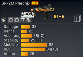 File:SR-2M Pheonix statistics (modified).png