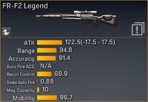 File:FR-F2 Legend statistics.png
