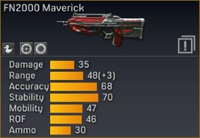 File:FN2000 Maverick statistics (modified).png