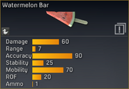 Watermelon Bar statistics