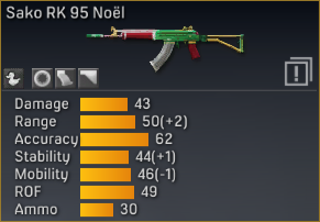 File:Sako RK 95 Noel statistics (modified).png