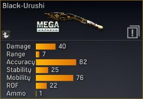 File:Black-Urushi statistics.png