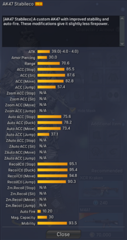 File:AK47 Stabileco detailed statistics.png