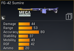 File:FG-42 Sumire statistics.png