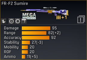File:FR-F2 Sumire statistics (modified).png