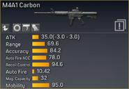 M4A1 Carbon statistics