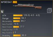 M1903A1 statistics